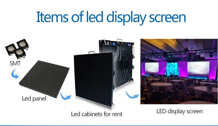 Ready to Ship P2 p2.5 p3 p4 p5 smd led display indoor p3.91 p4.81 p4 p5 p6 p8 p10 module
