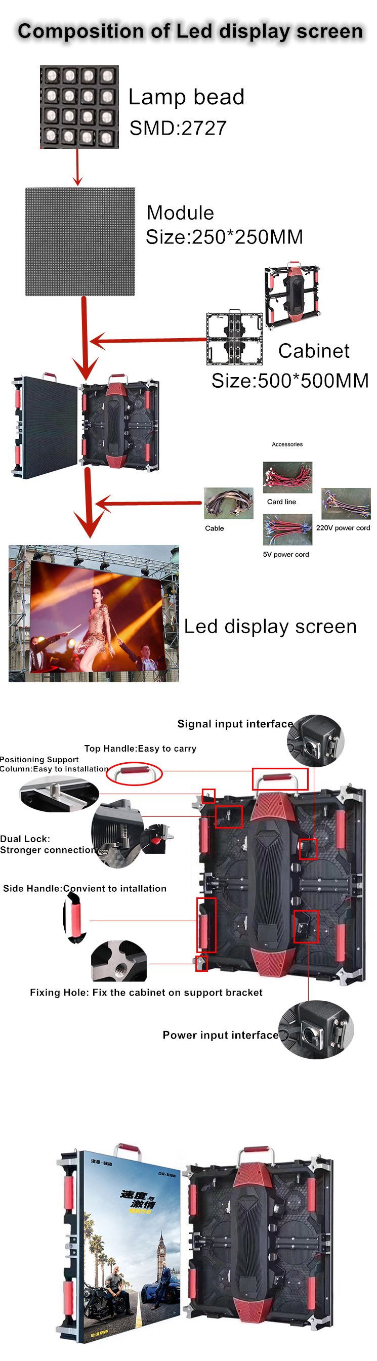 NEW CE Rohs UL Certification Full Color outdoor HD P3.91 Front Replace Module LED Display Wall